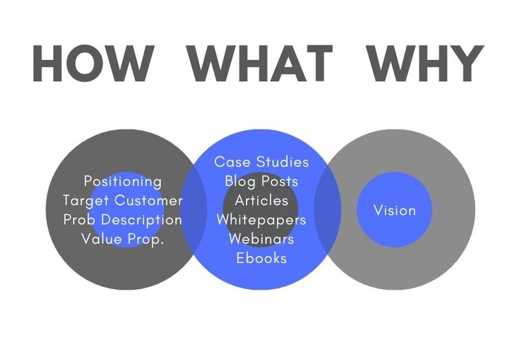 Strategic+Marketing+Positioning.jpg